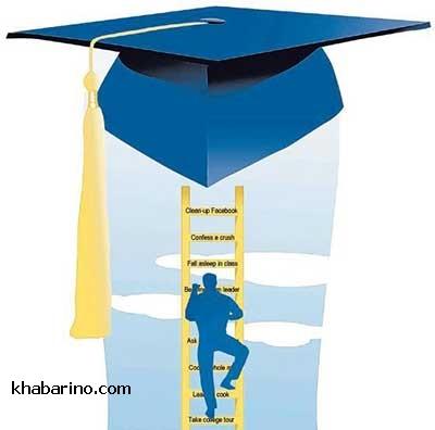 معافیت تحصیلی دانشجویان انصرافی 99