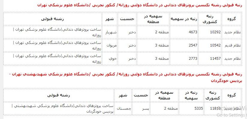 رتبه قبولی تکنسین پرواتزهای دندانی کنکور99 دانشگاه دولتی روزانه
