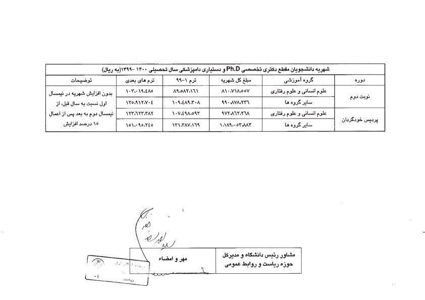 شهریه دانشگاه تهران دکتری