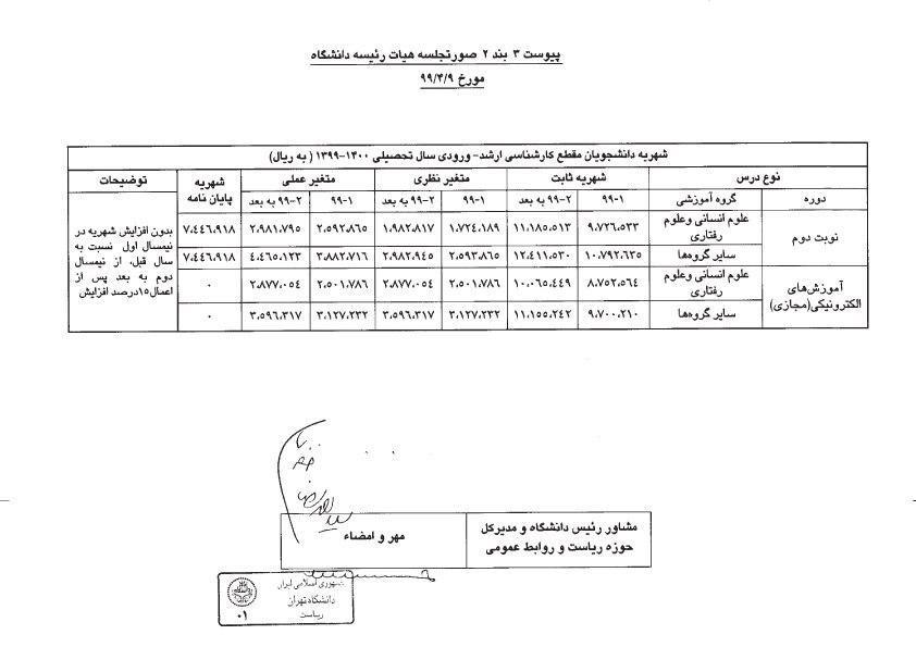 شهریه دانشگاه تهران کارشناسی ارشد