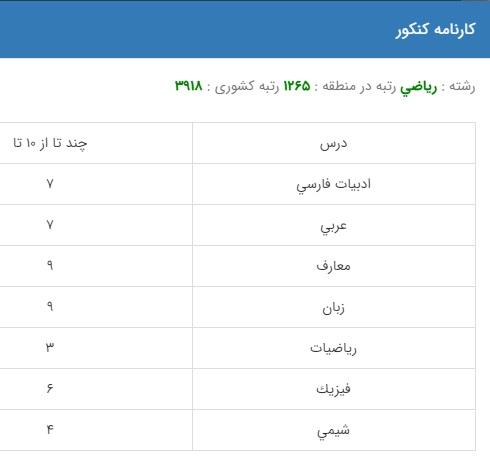 نمونه کارنامه قبولی مهندسی نفت در دانشگاه دولتی روزانه
