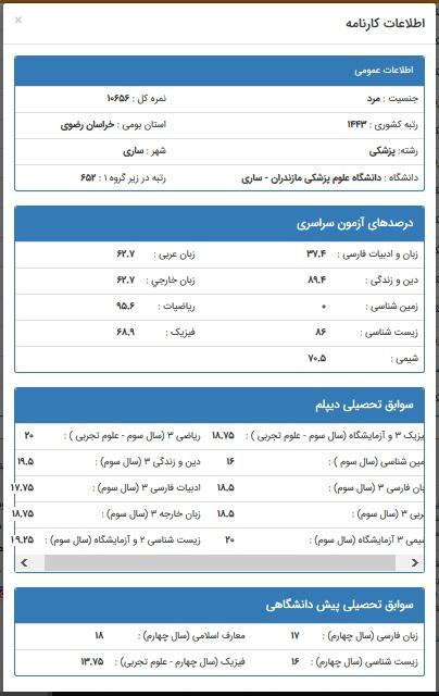 نمونه کارنامه قبولی پزشکی