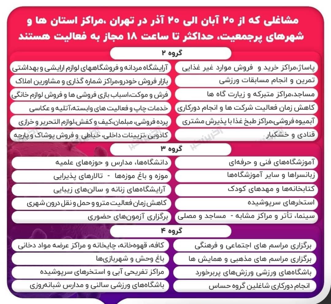 اخبار تعطیلی رسمی تهران به دلیل کرونا