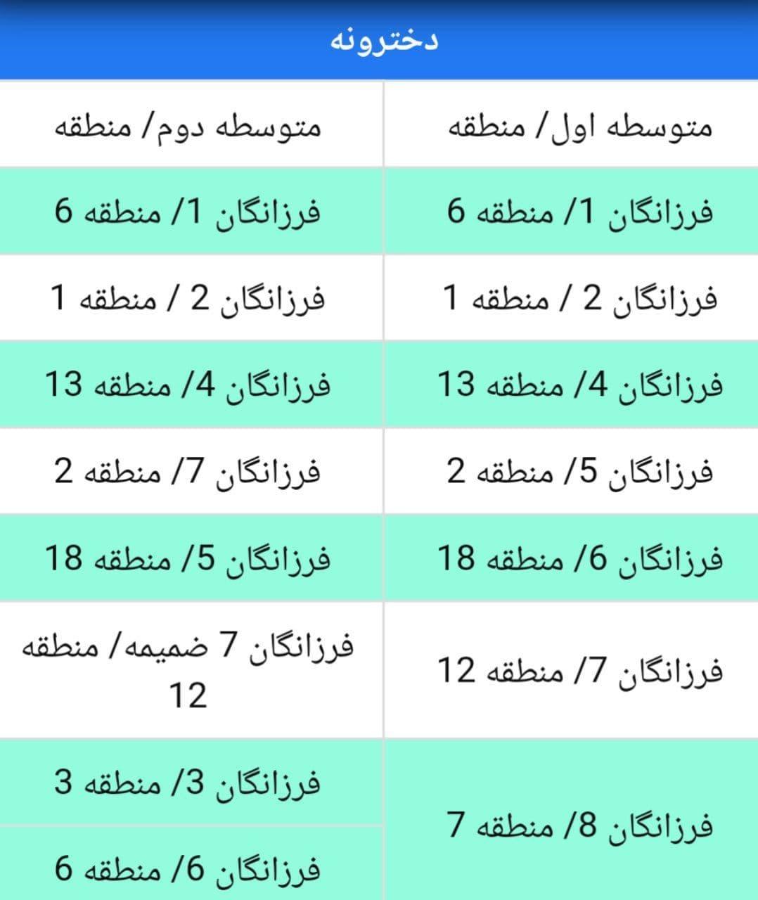 لیست مدارس تیزهوشان دخترانه تهران به ترتیب کیفیت1400