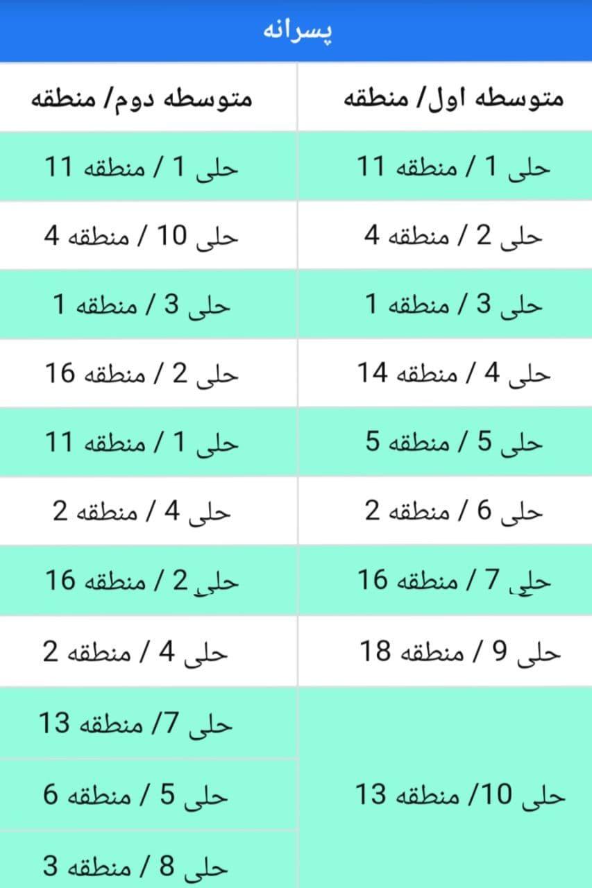 لیست مدارس تیزهوشان پسرانه تهران به ترتیب کیفیت1400